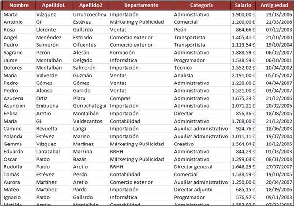 listas de nombres y apellidos:
